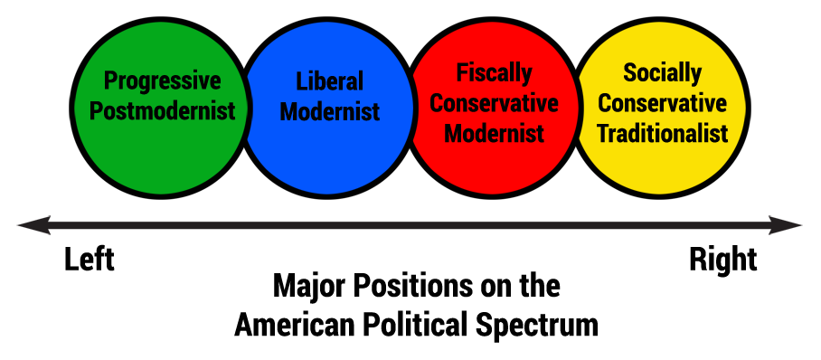 Political-Polarization-Test-All